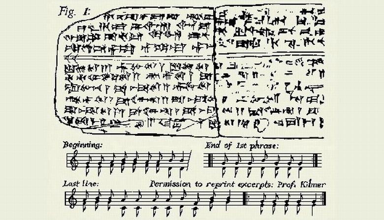 ¿Sabes como suena la obra musical sumeria más antigua jamás descubierta?( 3.400 años)